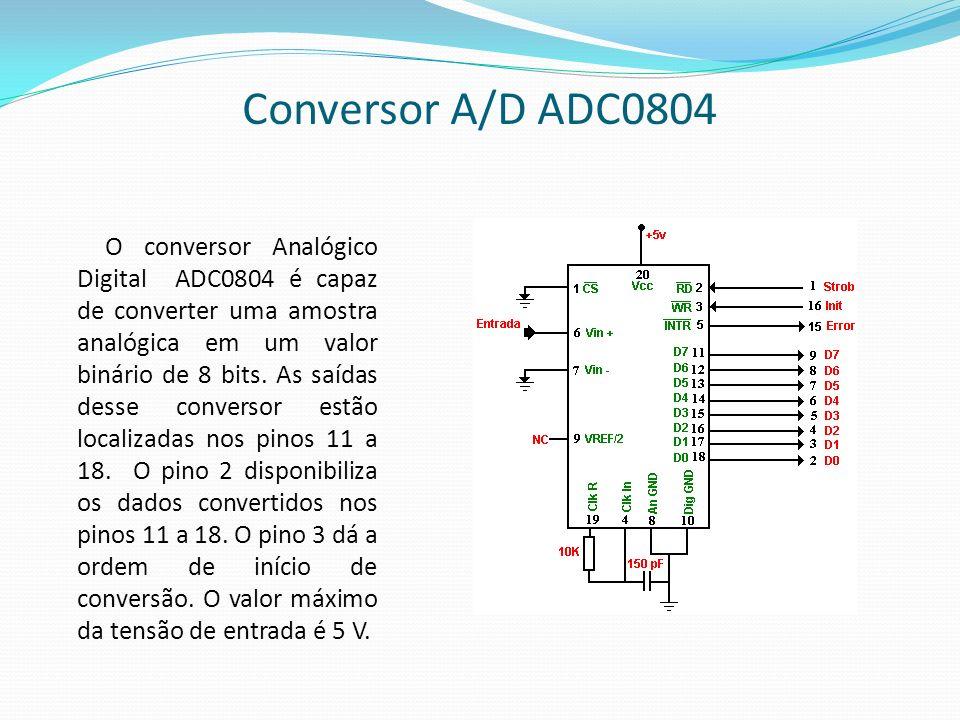 Conversor A/D ADC0804 O conversor Analógico Digital ADC0804 é capaz de converter uma amostra analógica em um valor binário de 8 bits. As saídas desse
