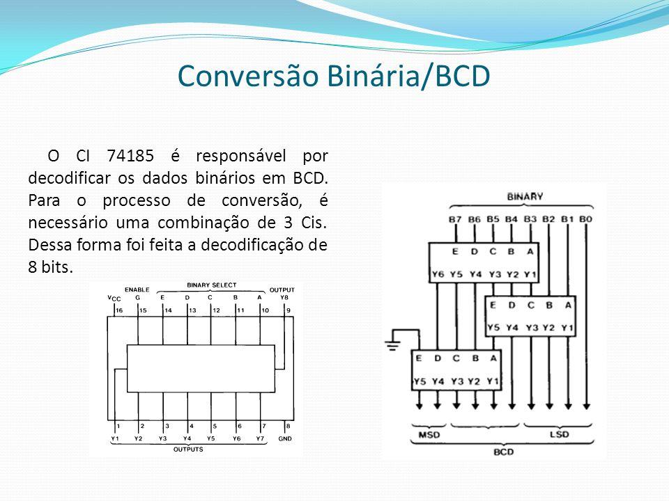 Conversão Binária/BCD O CI 74185 é responsável por decodificar os dados binários em BCD. Para o processo de conversão, é necessário uma combinação de