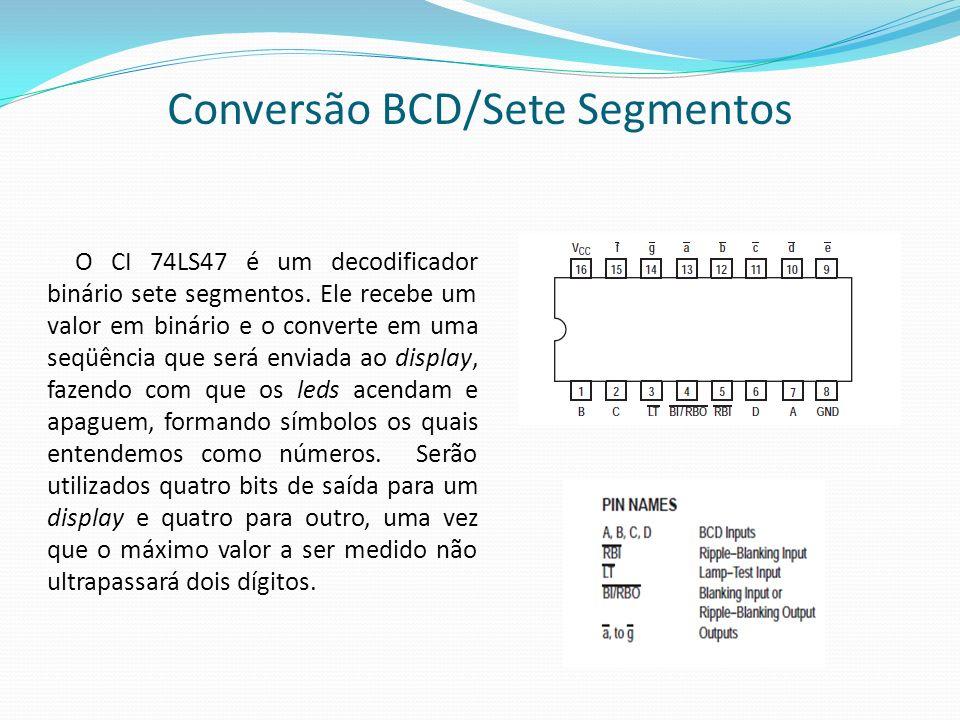 Conversão BCD/Sete Segmentos O CI 74LS47 é um decodificador binário sete segmentos. Ele recebe um valor em binário e o converte em uma seqüência que s