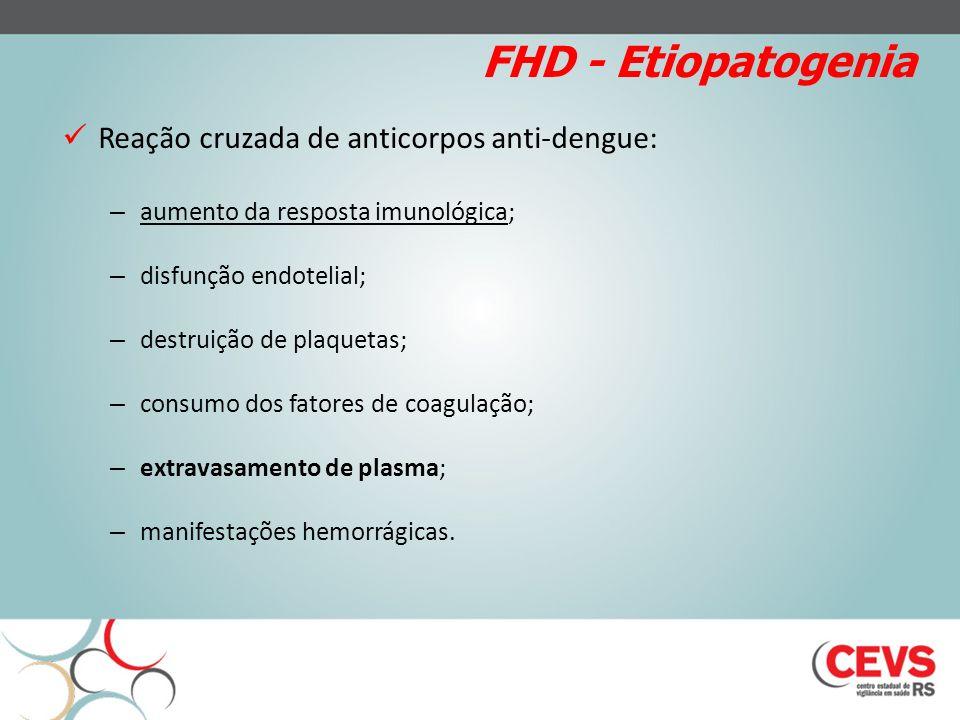 FHD - Etiopatogenia Reação cruzada de anticorpos anti-dengue: – aumento da resposta imunológica; – disfunção endotelial; – destruição de plaquetas; –