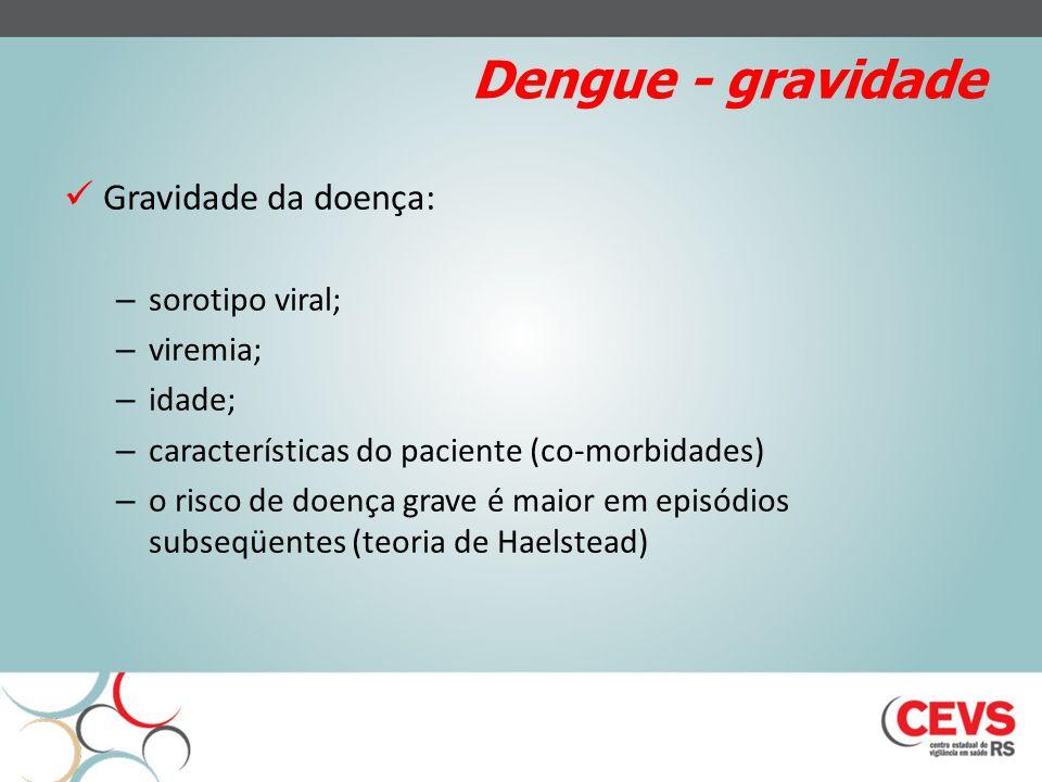 Dengue - gravidade Gravidade da doença: – sorotipo viral; – viremia; – idade; – características do paciente (co-morbidades) – o risco de doença grave