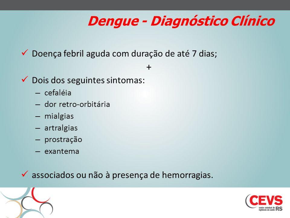 Dengue - Diagnóstico Clínico Doença febril aguda com duração de até 7 dias; + Dois dos seguintes sintomas: – cefaléia – dor retro-orbitária – mialgias