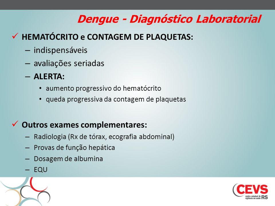 Dengue - Diagnóstico Laboratorial HEMATÓCRITO e CONTAGEM DE PLAQUETAS: – indispensáveis – avaliações seriadas – ALERTA: aumento progressivo do hematóc