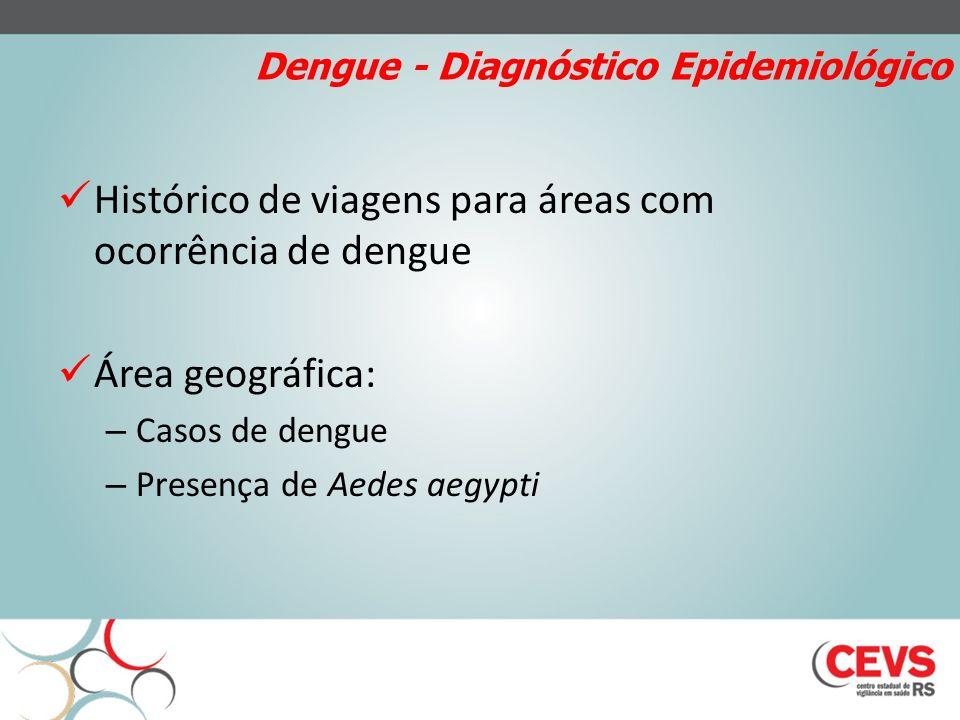 Dengue - Diagnóstico Epidemiológico Histórico de viagens para áreas com ocorrência de dengue Área geográfica: – Casos de dengue – Presença de Aedes ae