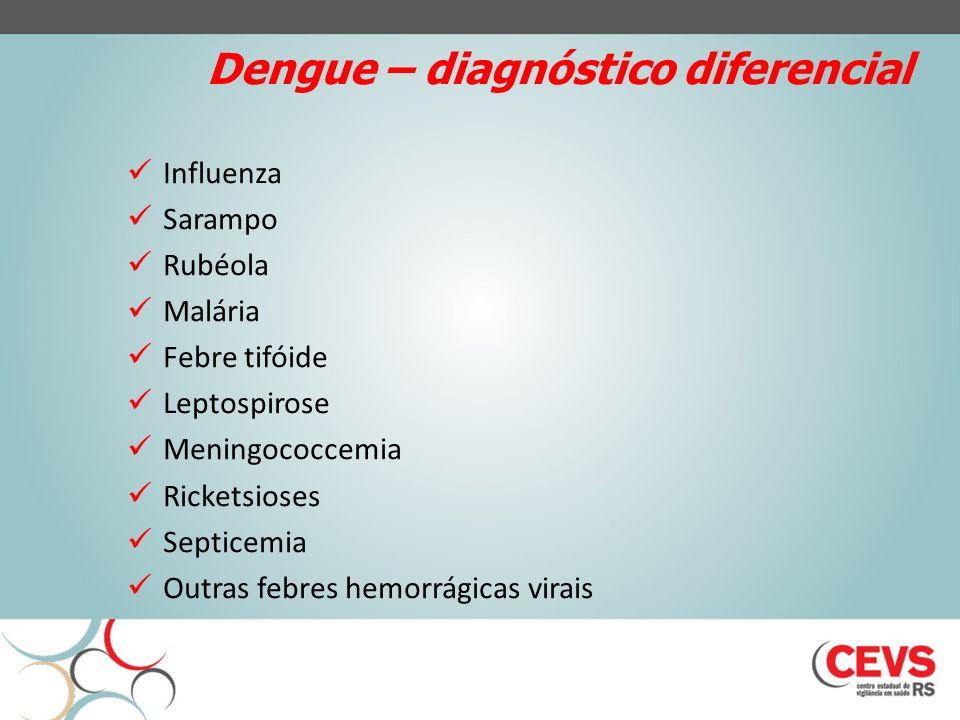 Dengue – diagnóstico diferencial Influenza Sarampo Rubéola Malária Febre tifóide Leptospirose Meningococcemia Ricketsioses Septicemia Outras febres hemorrágicas virais
