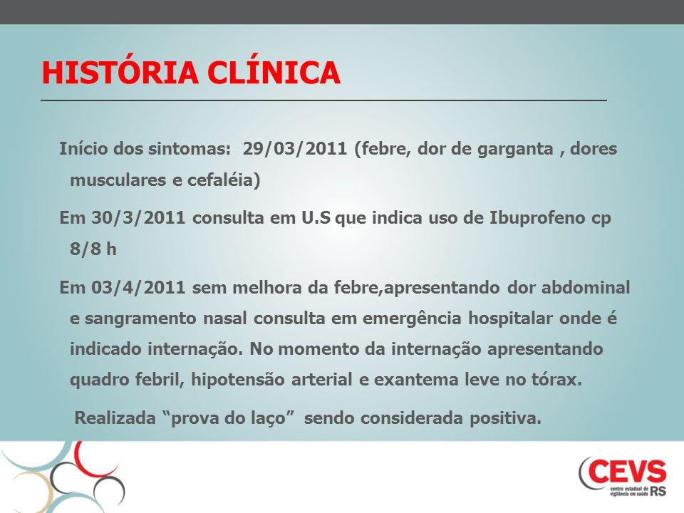 HISTÓRIA CLÍNICA Início dos sintomas: 29/03/2011 (febre, dor de garganta, dores musculares e cefaléia) Em 30/3/2011 consulta em U.S que indica uso de