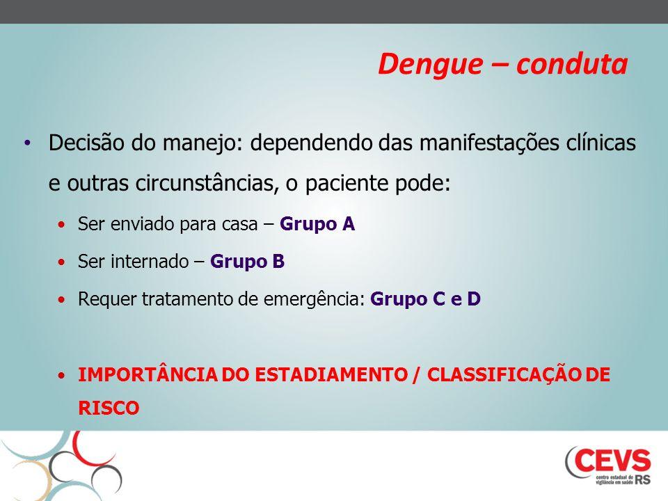 Dengue – conduta Decisão do manejo: dependendo das manifestações clínicas e outras circunstâncias, o paciente pode: Ser enviado para casa – Grupo A Se