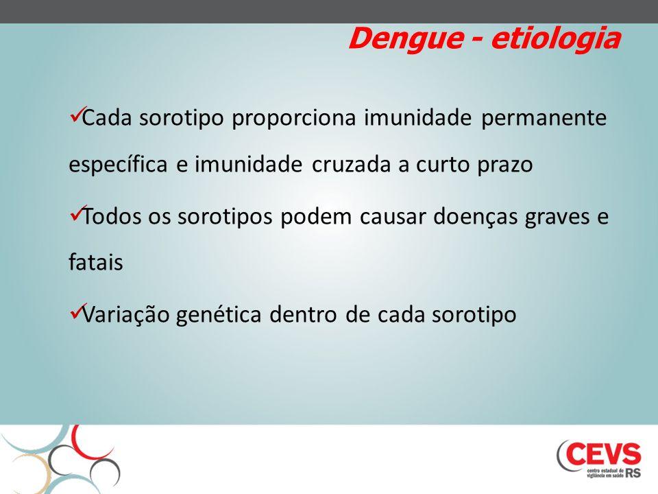 Dengue - etiologia Cada sorotipo proporciona imunidade permanente específica e imunidade cruzada a curto prazo Todos os sorotipos podem causar doenças