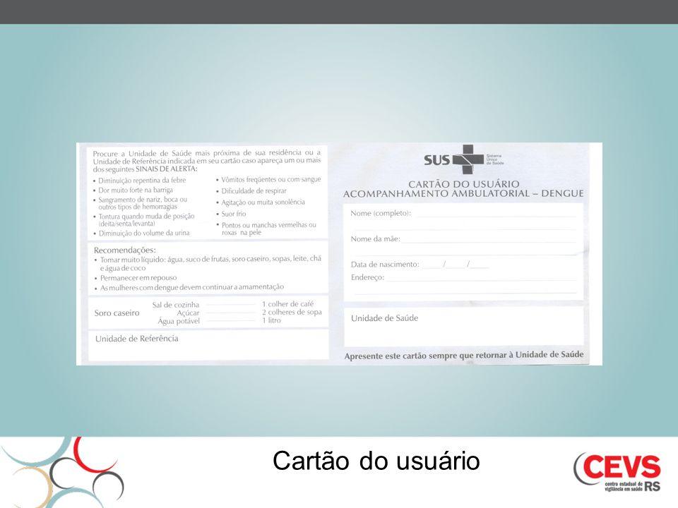 Cartão do usuário