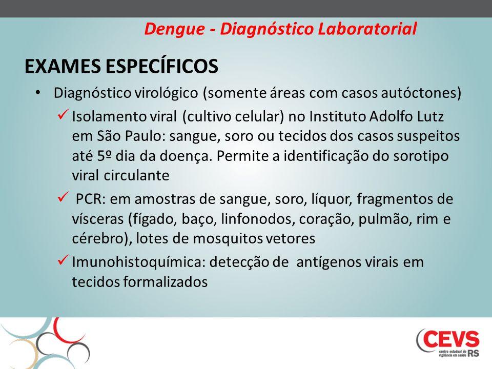 EXAMES ESPECÍFICOS Diagnóstico virológico (somente áreas com casos autóctones) Isolamento viral (cultivo celular) no Instituto Adolfo Lutz em São Paulo: sangue, soro ou tecidos dos casos suspeitos até 5º dia da doença.