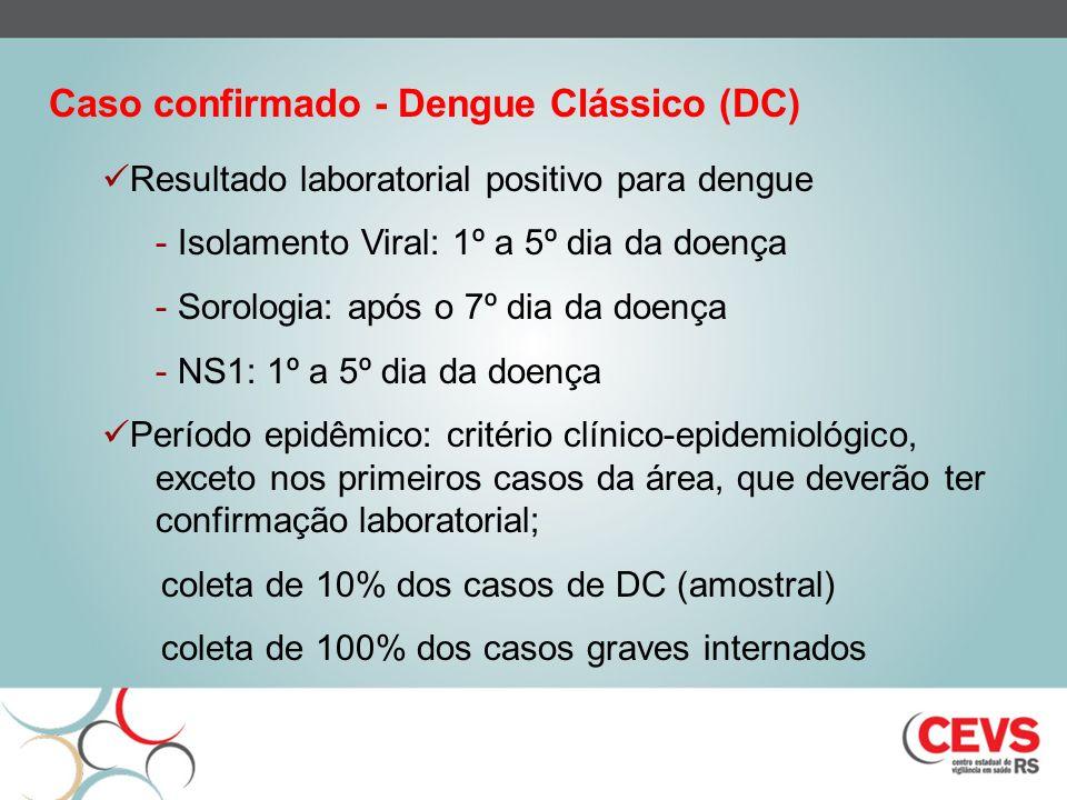 Caso confirmado - Dengue Clássico (DC) Resultado laboratorial positivo para dengue - Isolamento Viral: 1º a 5º dia da doença - Sorologia: após o 7º dia da doença - NS1: 1º a 5º dia da doença Período epidêmico: critério clínico-epidemiológico, exceto nos primeiros casos da área, que deverão ter confirmação laboratorial; coleta de 10% dos casos de DC (amostral) coleta de 100% dos casos graves internados