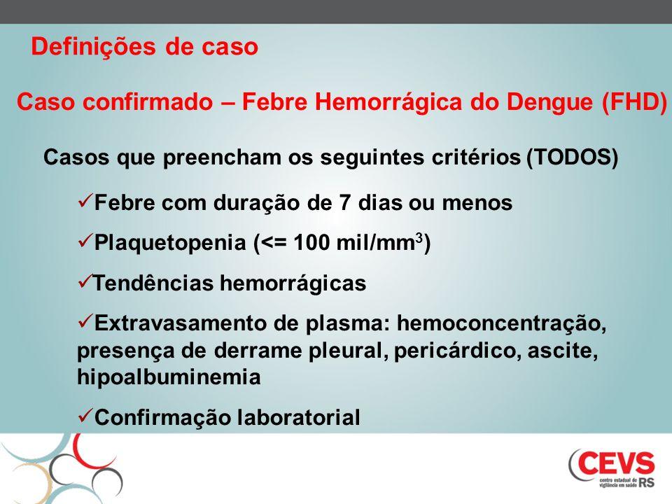 Caso confirmado – Febre Hemorrágica do Dengue (FHD) Casos que preencham os seguintes critérios (TODOS) Febre com duração de 7 dias ou menos Plaquetopenia (<= 100 mil/mm 3 ) Tendências hemorrágicas Extravasamento de plasma: hemoconcentração, presença de derrame pleural, pericárdico, ascite, hipoalbuminemia Confirmação laboratorial Definições de caso