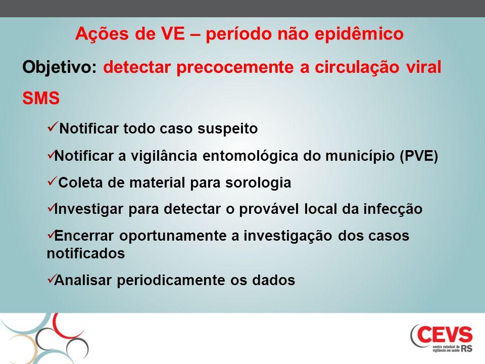 Objetivo: detectar precocemente a circulação viral SMS Notificar todo caso suspeito Notificar a vigilância entomológica do município (PVE) Coleta de m