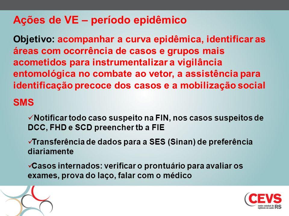 Objetivo: acompanhar a curva epidêmica, identificar as áreas com ocorrência de casos e grupos mais acometidos para instrumentalizar a vigilância entom