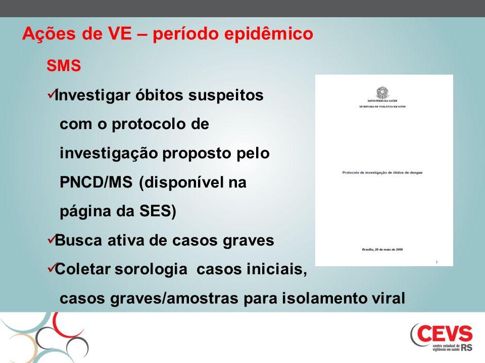 SMS Investigar óbitos suspeitos com o protocolo de investigação proposto pelo PNCD/MS (disponível na página da SES) Busca ativa de casos graves Coleta