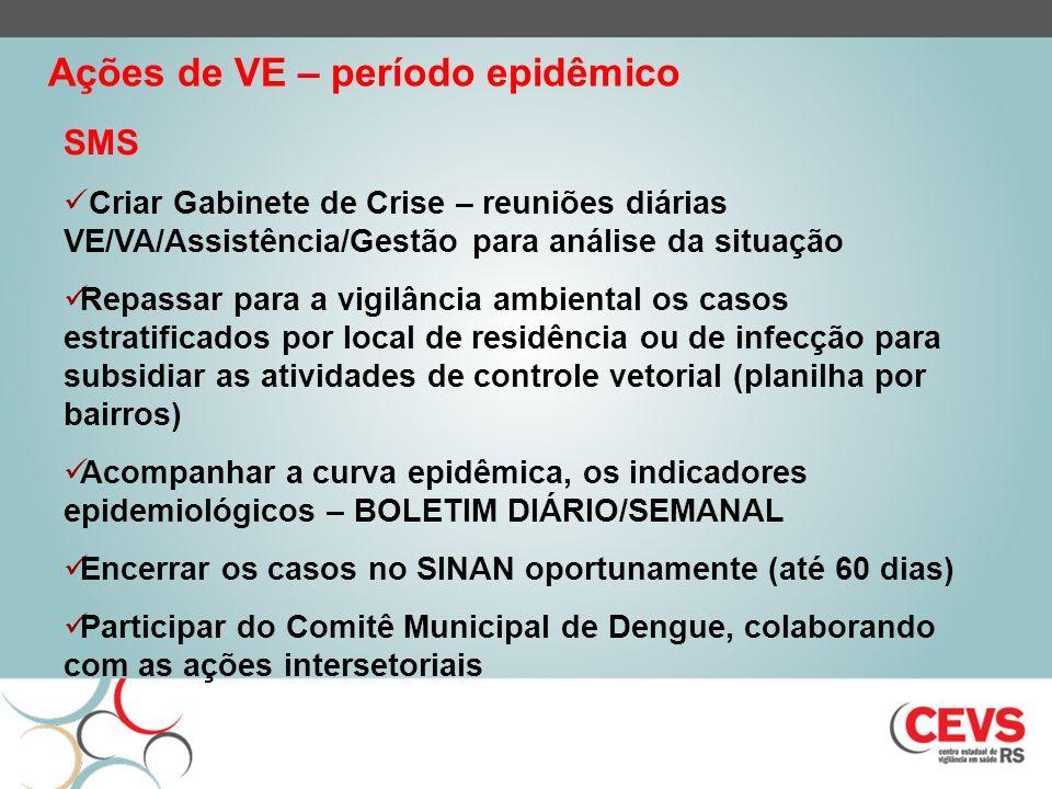 SMS Criar Gabinete de Crise – reuniões diárias VE/VA/Assistência/Gestão para análise da situação Repassar para a vigilância ambiental os casos estrati