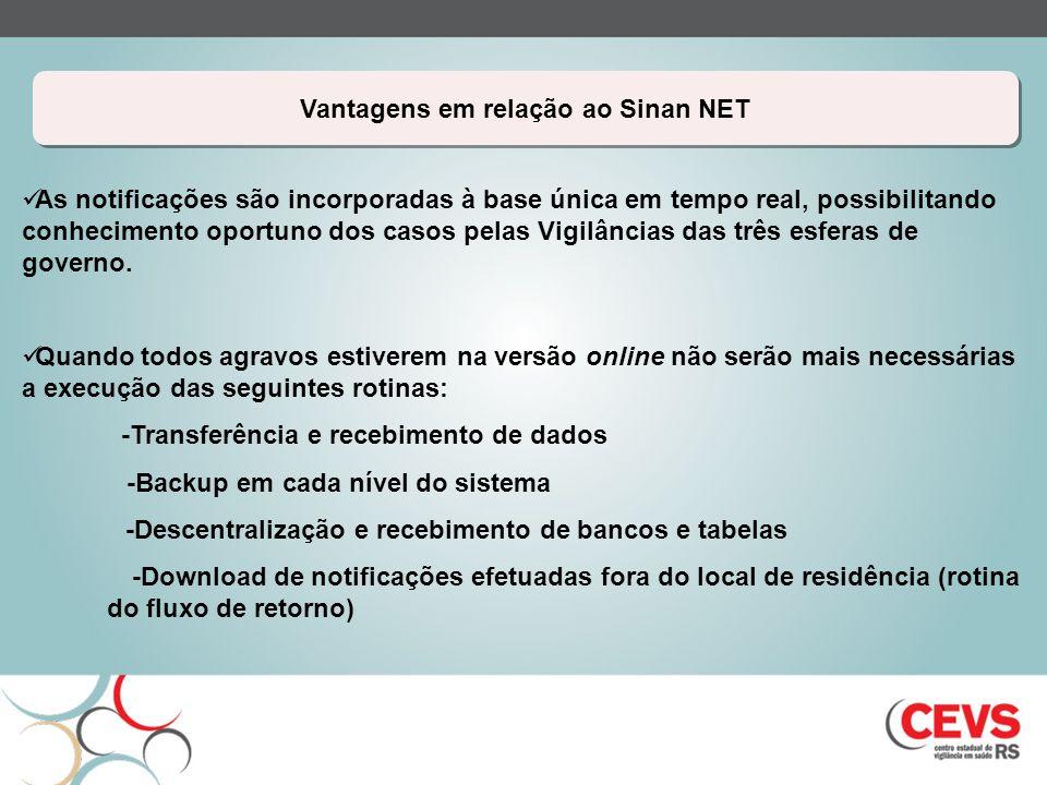 Vantagens em relação ao Sinan NET As notificações são incorporadas à base única em tempo real, possibilitando conhecimento oportuno dos casos pelas Vigilâncias das três esferas de governo.
