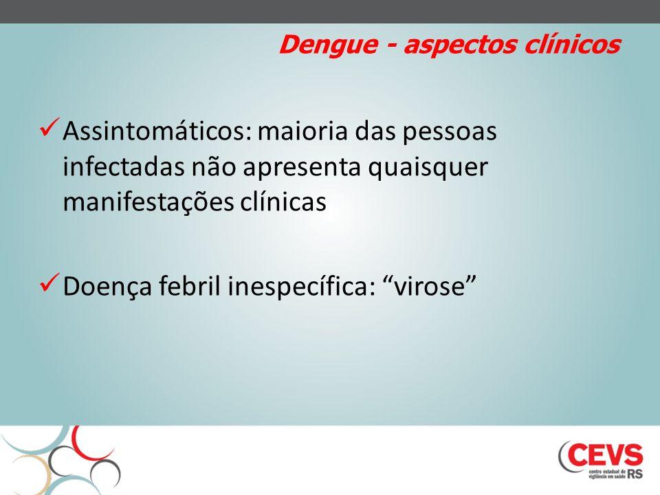 Dengue - aspectos clínicos Assintomáticos: maioria das pessoas infectadas não apresenta quaisquer manifestações clínicas Doença febril inespecífica: v