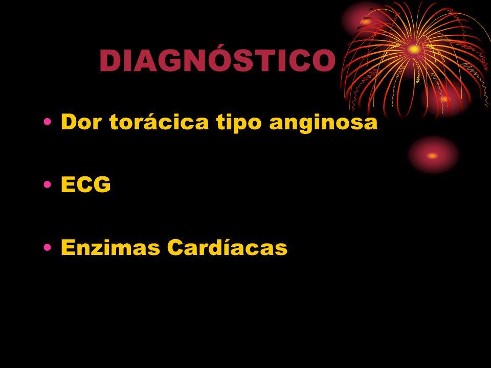 DIAGNÓSTICO Dor torácica tipo anginosa ECG Enzimas Cardíacas