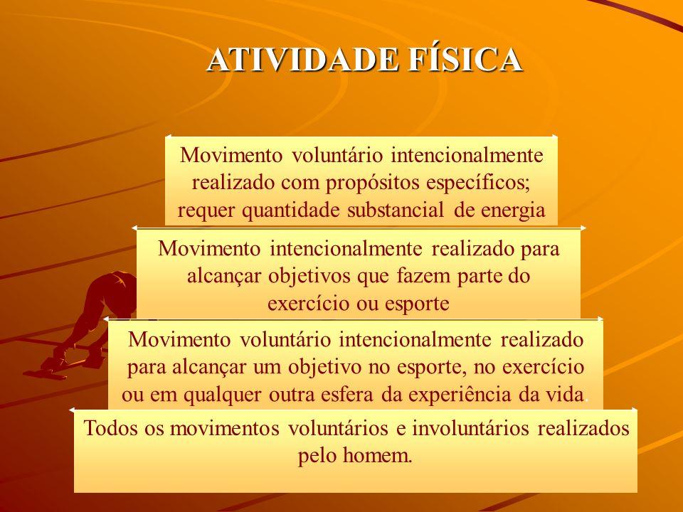 Educação Física Profissão que tem como objetivos desenvolver e aprimorar habilidades e capacidades nas pessoas, para aplicação nos desportos, na saúde