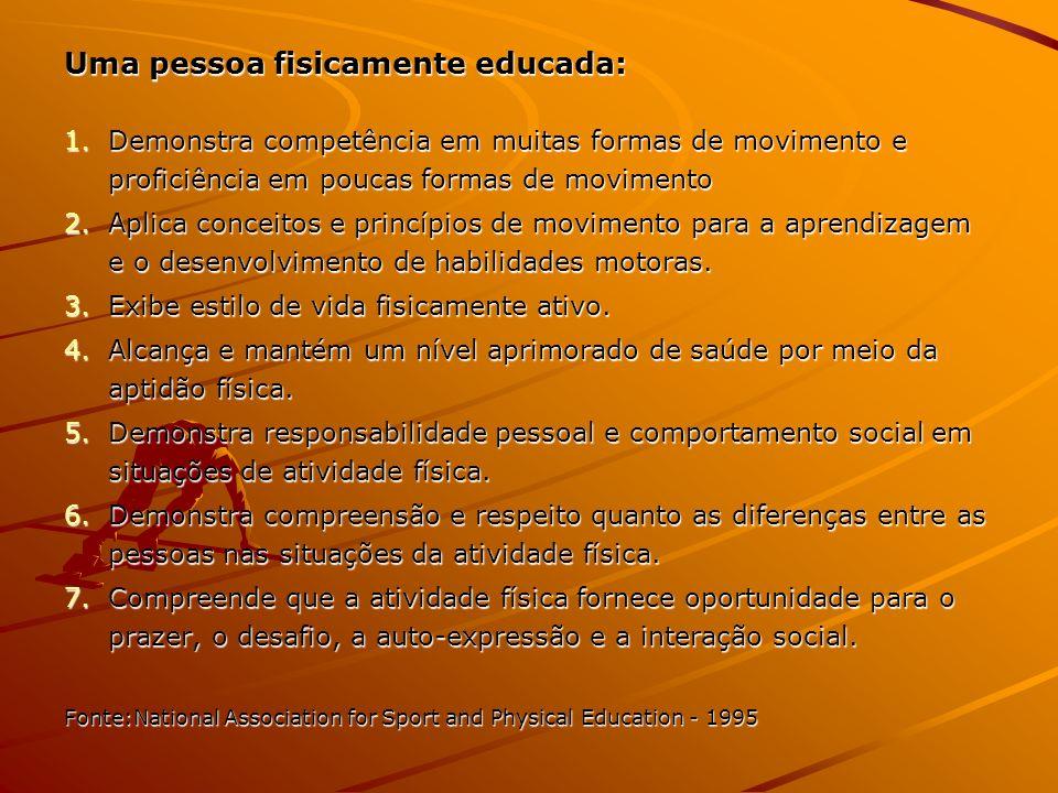 O PROFISSIONAL DE EDUCAÇÃO FÍSICA É especialista em atividades físicas, nas suas diversas manifestações – ginásticas, exercícios físicos, desportos, j