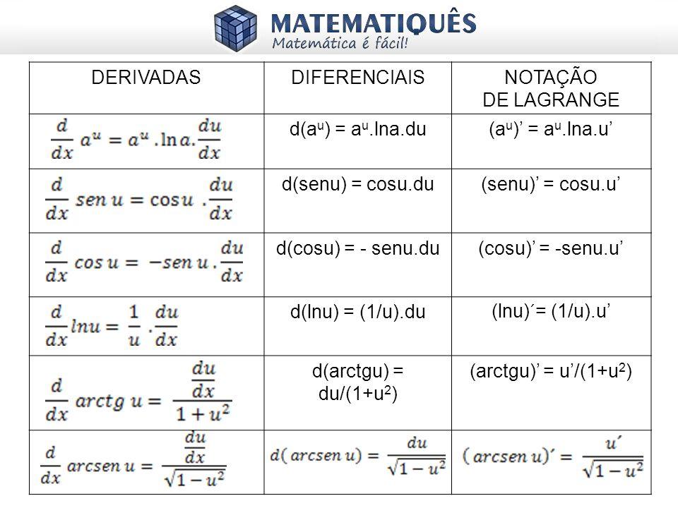 DERIVADASDIFERENCIAISNOTAÇÃO DE LAGRANGE d(a u ) = a u.lna.du(a u ) = a u.lna.u d(senu) = cosu.du(senu) = cosu.u d(cosu) = - senu.du(cosu) = -senu.u d