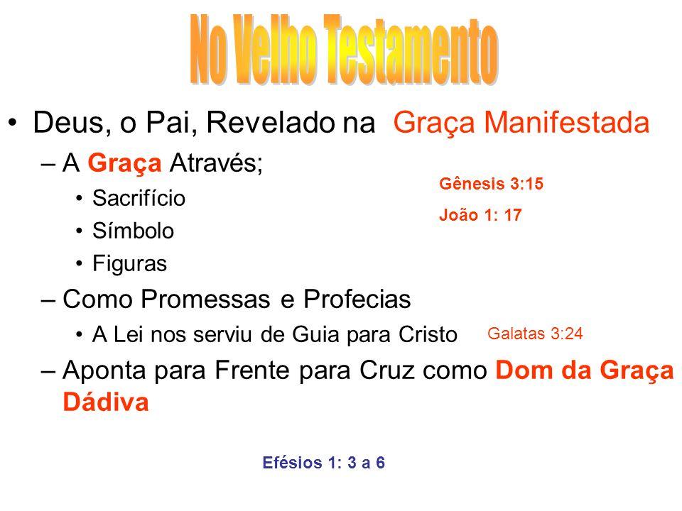 Deus, o Pai, Revelado na Graça Manifestada –A Graça Através; Sacrifício Símbolo Figuras –Como Promessas e Profecias A Lei nos serviu de Guia para Cris