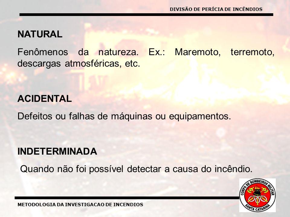 METODOLOGIA DA INVESTIGACAO DE INCENDIOS NATURAL Fenômenos da natureza.