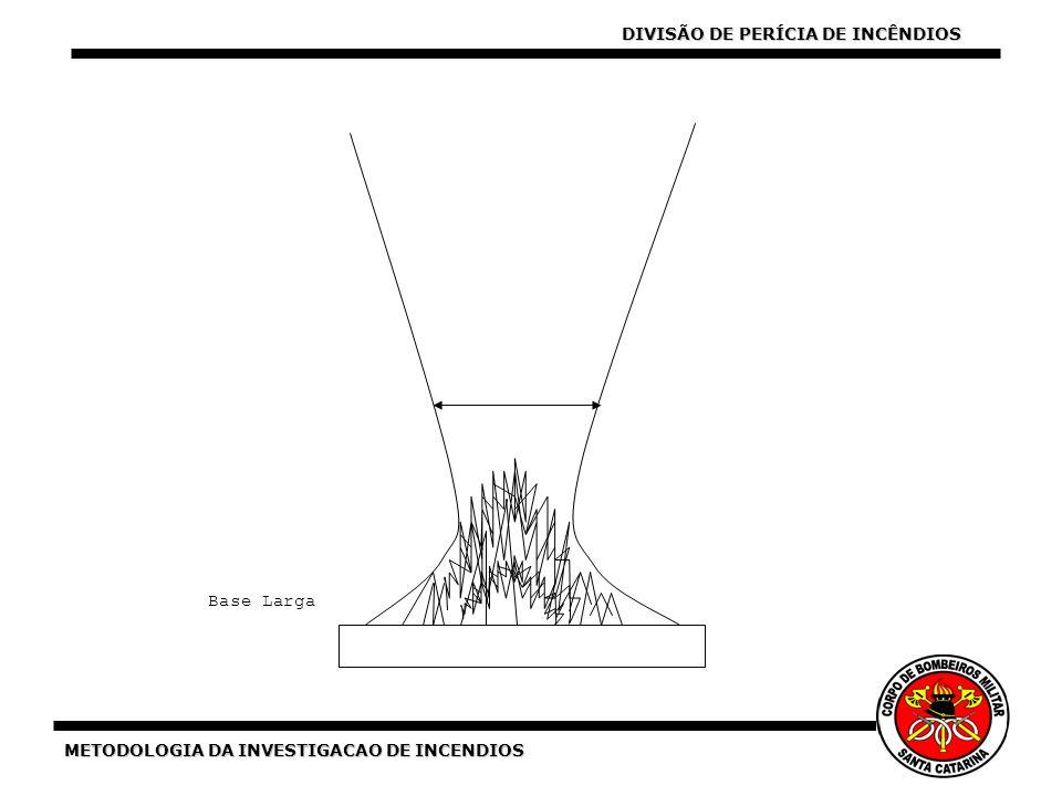 METODOLOGIA DA INVESTIGACAO DE INCENDIOS Base Larga DIVISÃO DE PERÍCIA DE INCÊNDIOS