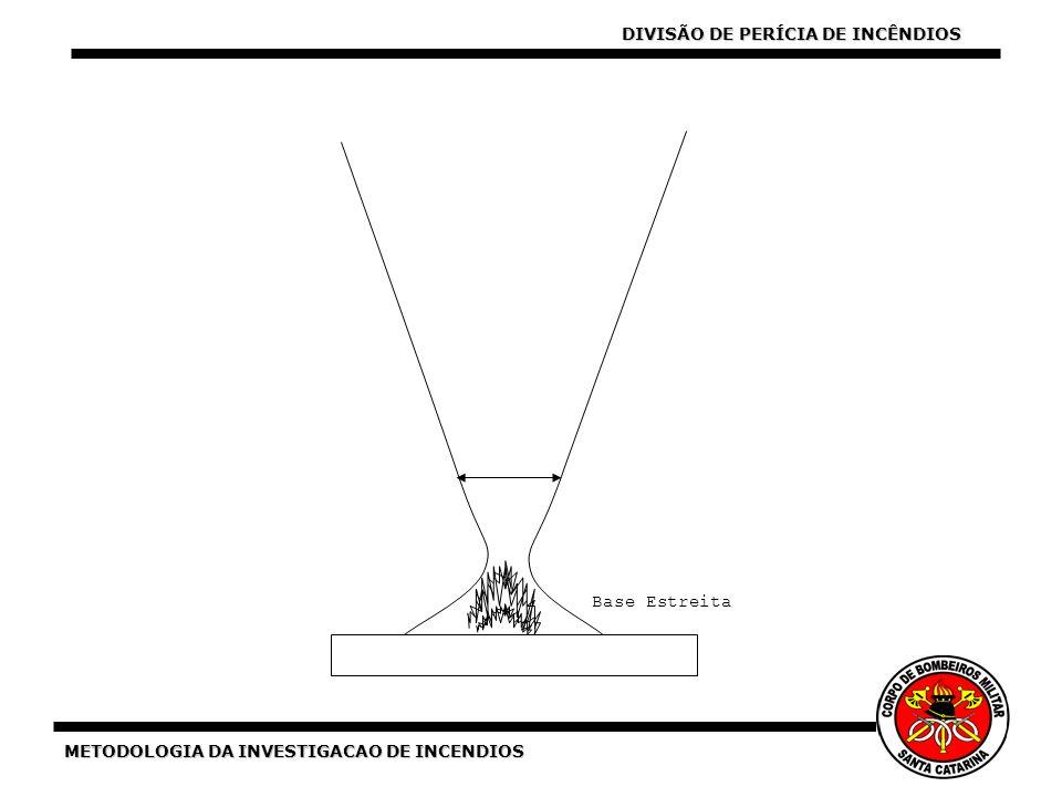 METODOLOGIA DA INVESTIGACAO DE INCENDIOS Base Estreita DIVISÃO DE PERÍCIA DE INCÊNDIOS