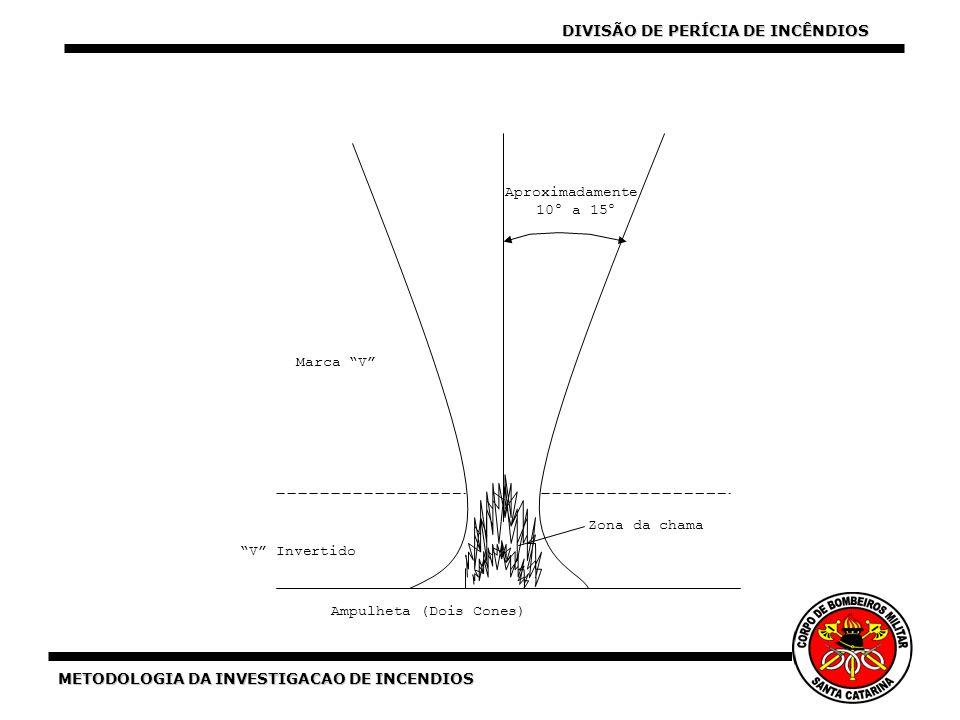 METODOLOGIA DA INVESTIGACAO DE INCENDIOS Aproximadamente 10º a 15º V Invertido Zona da chama Marca V Ampulheta (Dois Cones) DIVISÃO DE PERÍCIA DE INCÊNDIOS