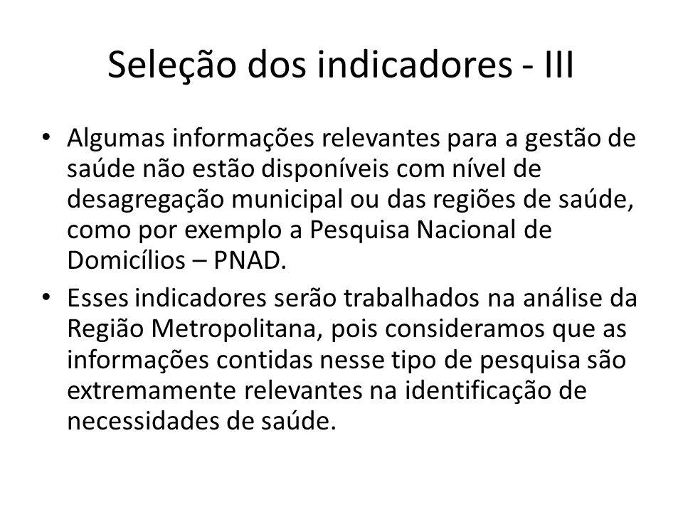 Seleção dos indicadores - III Algumas informações relevantes para a gestão de saúde não estão disponíveis com nível de desagregação municipal ou das r