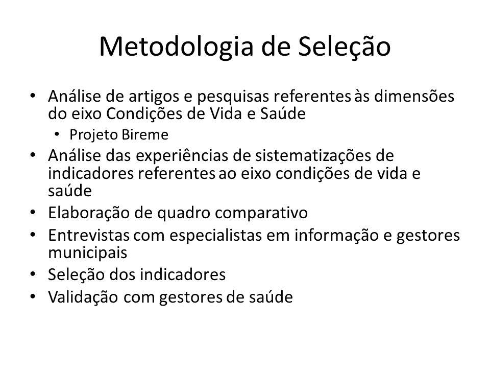 Metodologia de Seleção Análise de artigos e pesquisas referentes às dimensões do eixo Condições de Vida e Saúde Projeto Bireme Análise das experiência