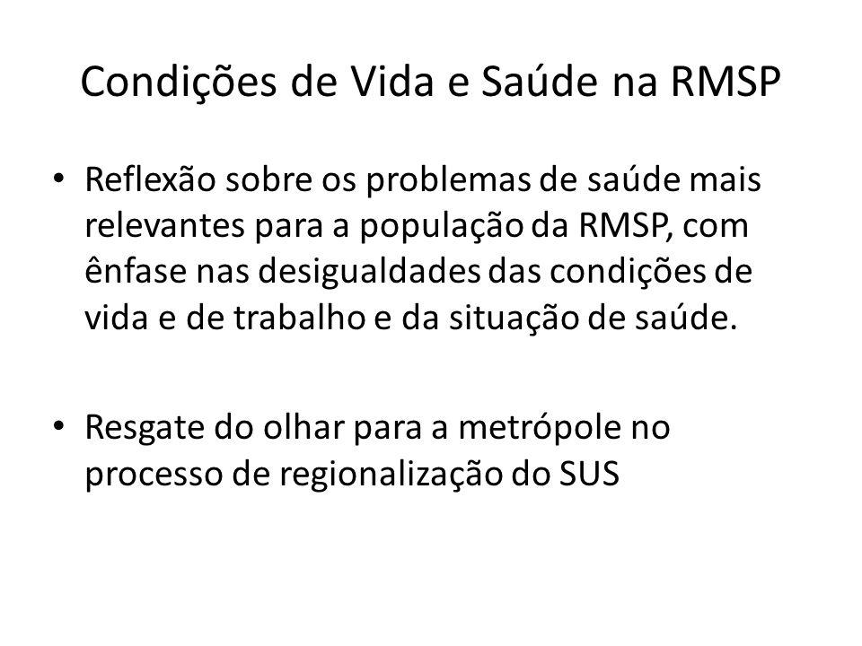 Condições de Vida e Saúde na RMSP Reflexão sobre os problemas de saúde mais relevantes para a população da RMSP, com ênfase nas desigualdades das cond