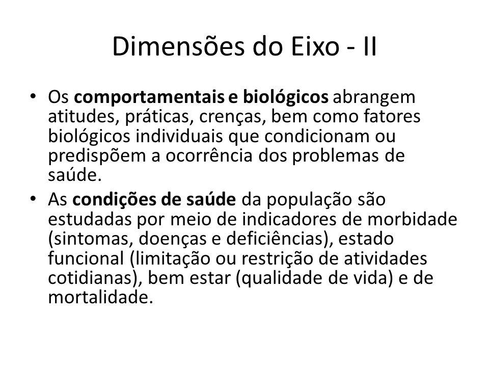 Dimensões do Eixo - II Os comportamentais e biológicos abrangem atitudes, práticas, crenças, bem como fatores biológicos individuais que condicionam o