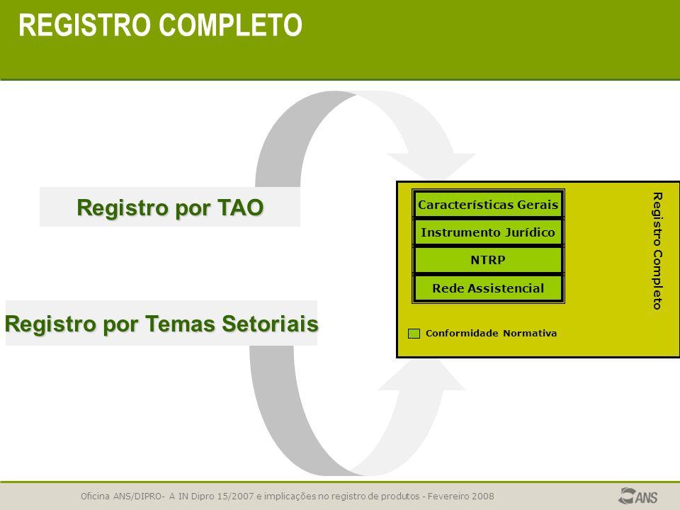 Oficina ANS/DIPRO- A IN Dipro 15/2007 e implicações no registro de produtos - Fevereiro 2008 APROVAÇÃO DOS TEMAS SETORIAIS Características Gerais Inst