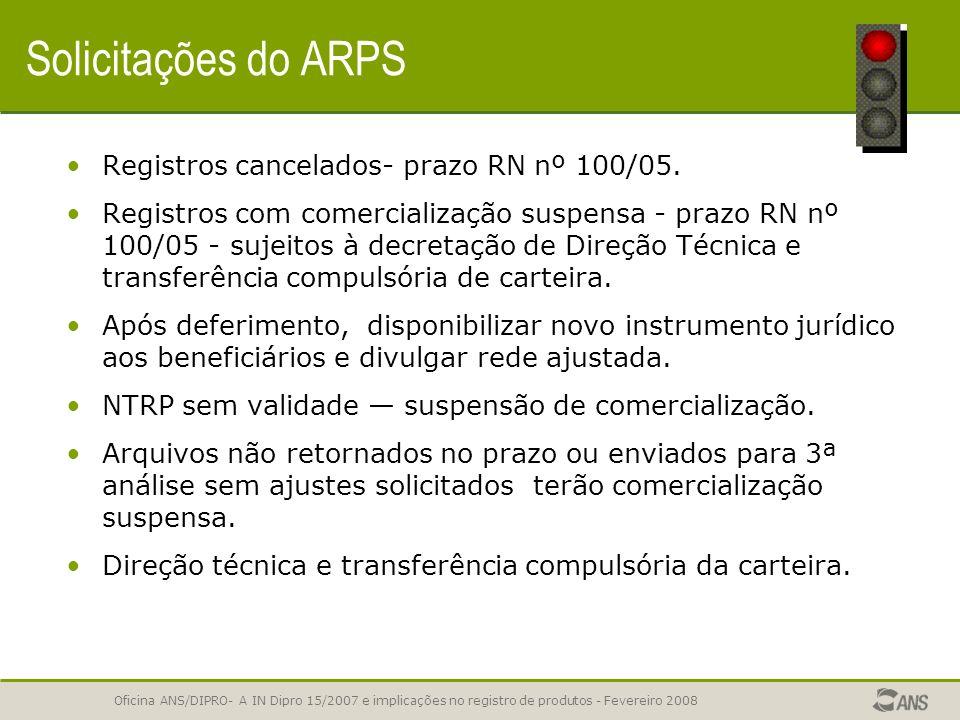 Oficina ANS/DIPRO- A IN Dipro 15/2007 e implicações no registro de produtos - Fevereiro 2008 HABILITAÇÃO E INTERFACES Solicitação de Registro de Produ