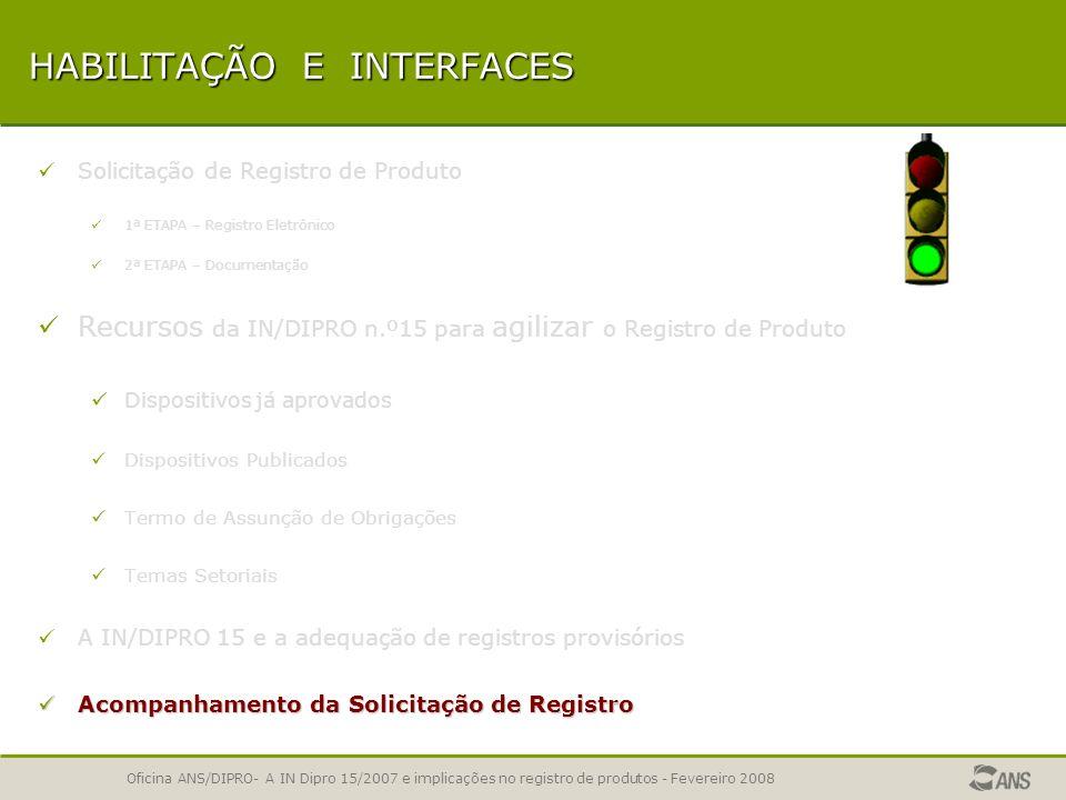 Oficina ANS/DIPRO- A IN Dipro 15/2007 e implicações no registro de produtos - Fevereiro 2008 Como ficam as análises do registro de plano e adequação d
