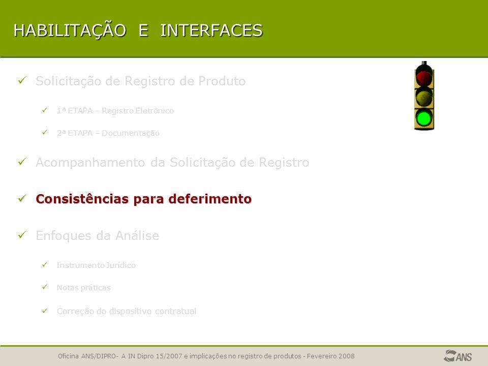 Oficina ANS/DIPRO- A IN Dipro 15/2007 e implicações no registro de produtos - Fevereiro 2008 RELATÓRIO DE DADOS DA SOLICITAÇÃO Será exibido o relatóri