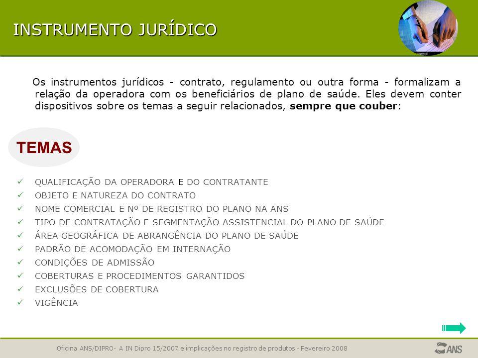 Oficina ANS/DIPRO- A IN Dipro 15/2007 e implicações no registro de produtos - Fevereiro 2008 INSTRUMENTO JURÍDICO - ANÁLISE Instrumento Jurídico - a a