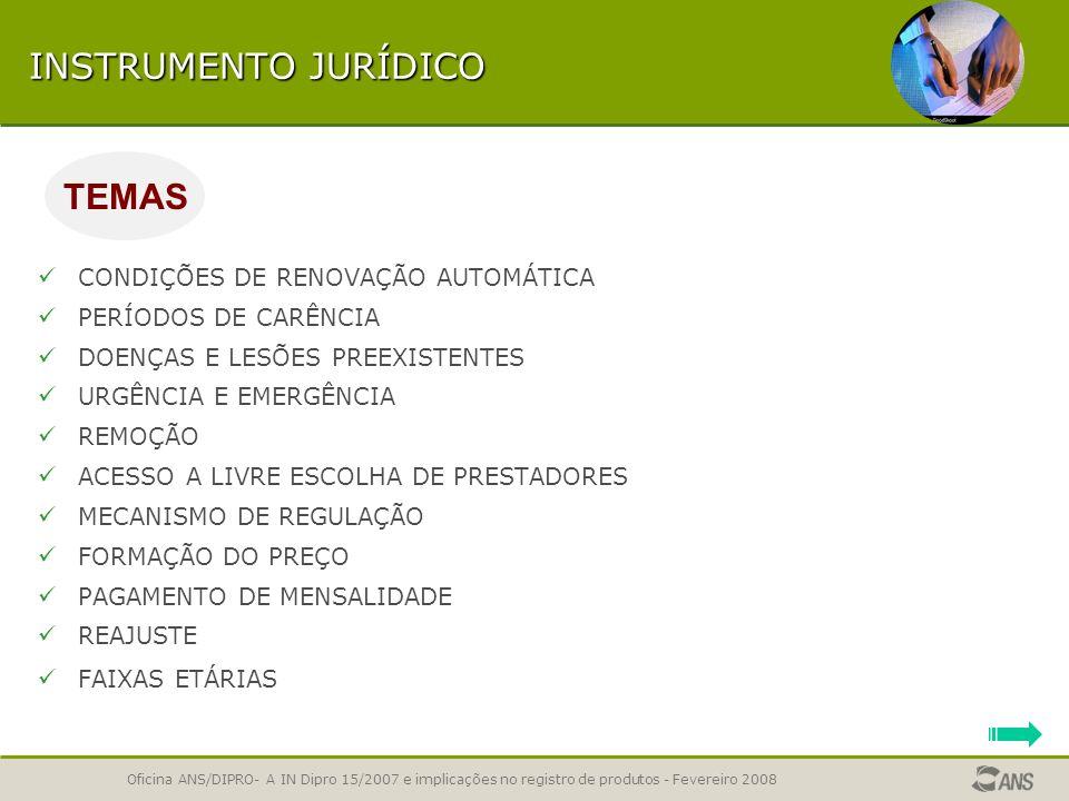 Oficina ANS/DIPRO- A IN Dipro 15/2007 e implicações no registro de produtos - Fevereiro 2008 INSTRUMENTO JURÍDICO Os instrumentos jurídicos - contrato