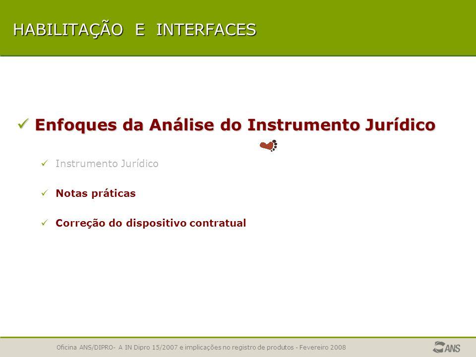 Oficina ANS/DIPRO- A IN Dipro 15/2007 e implicações no registro de produtos - Fevereiro 2008 INSTRUMENTO JURÍDICO NOME COMERCIAL E Nº DE REGISTRO DO P