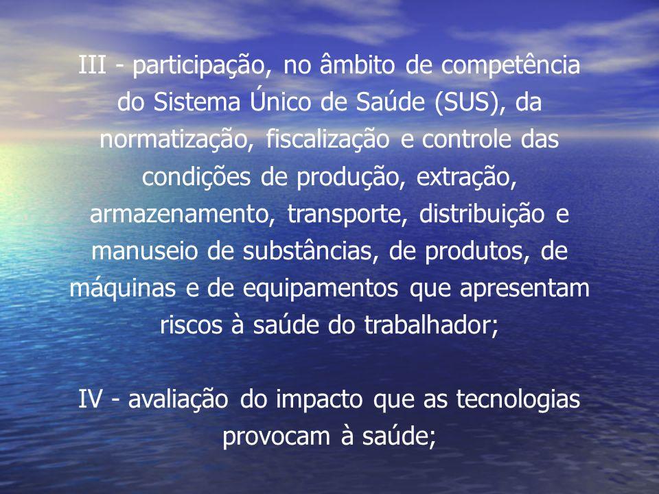 III - participação, no âmbito de competência do Sistema Único de Saúde (SUS), da normatização, fiscalização e controle das condições de produção, extr