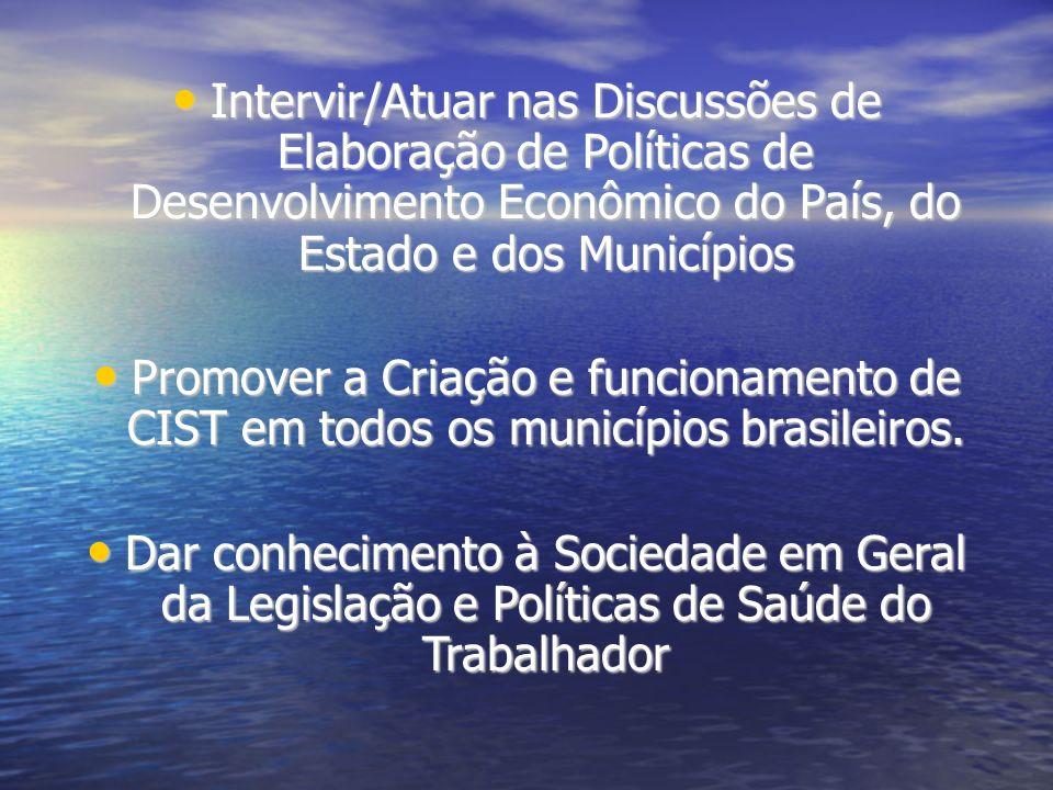 Intervir/Atuar nas Discussões de Elaboração de Políticas de Desenvolvimento Econômico do País, do Estado e dos Municípios Intervir/Atuar nas Discussõe