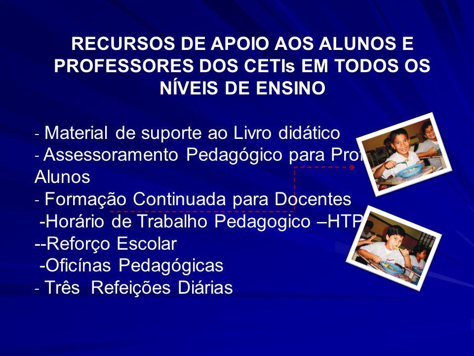 RECURSOS DE APOIO AOS ALUNOS E PROFESSORES DOS CETIs EM TODOS OS NÍVEIS DE ENSINO - Material de suporte ao Livro didático - Assessoramento Pedagógico