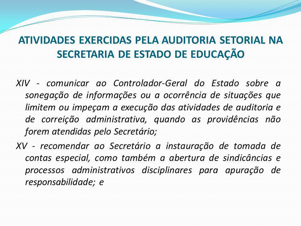 ATIVIDADES EXERCIDAS PELA AUDITORIA SETORIAL NA SECRETARIA DE ESTADO DE EDUCAÇÃO XIV - comunicar ao Controlador-Geral do Estado sobre a sonegação de i