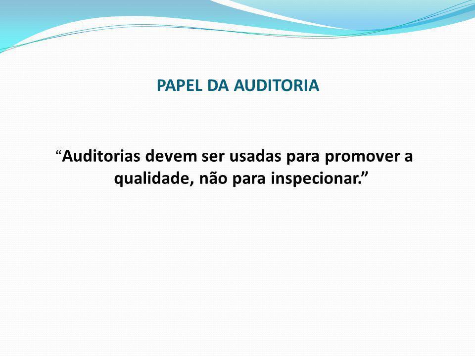 PAPEL DA AUDITORIA Auditorias devem ser usadas para promover a qualidade, não para inspecionar.
