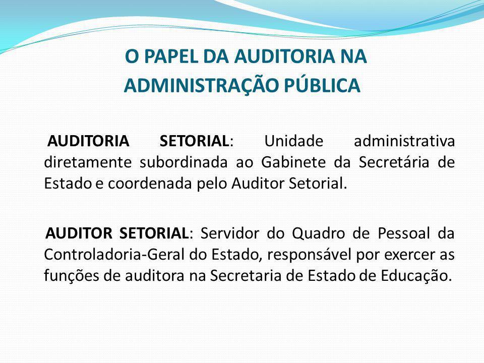 O PAPEL DA AUDITORIA NA ADMINISTRAÇÃO PÚBLICA AUDITORIA SETORIAL: Unidade administrativa diretamente subordinada ao Gabinete da Secretária de Estado e