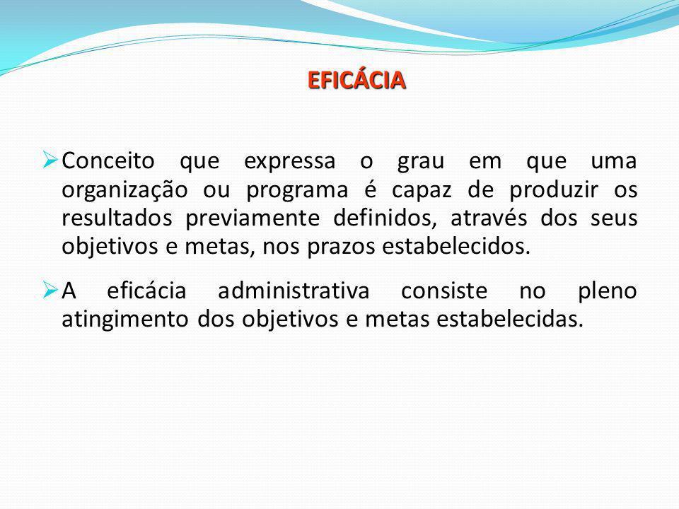EFICÁCIA Conceito que expressa o grau em que uma organização ou programa é capaz de produzir os resultados previamente definidos, através dos seus obj