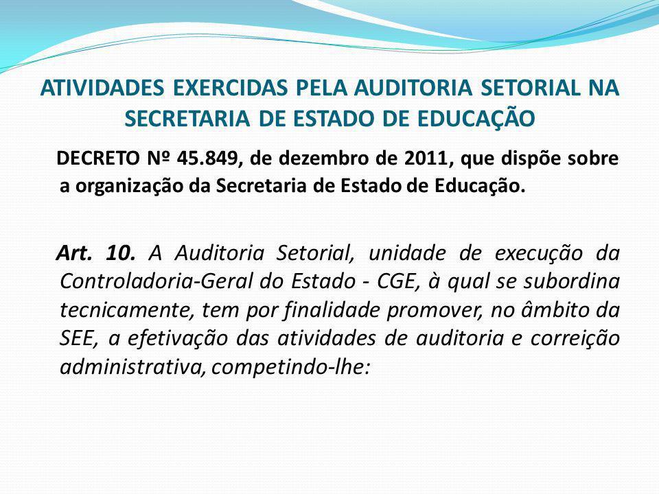 ATIVIDADES EXERCIDAS PELA AUDITORIA SETORIAL NA SECRETARIA DE ESTADO DE EDUCAÇÃO DECRETO Nº 45.849, de dezembro de 2011, que dispõe sobre a organizaçã